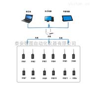 安徽DTZ-85W 無線溫濕度智能巡檢系統
