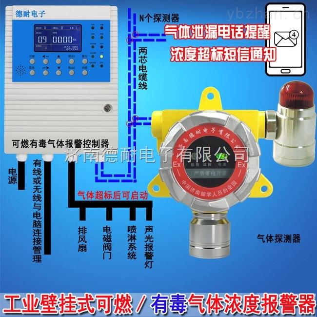 固定式二氧化氮濃度報警器,可燃氣體報警儀適用于哪些氣體?