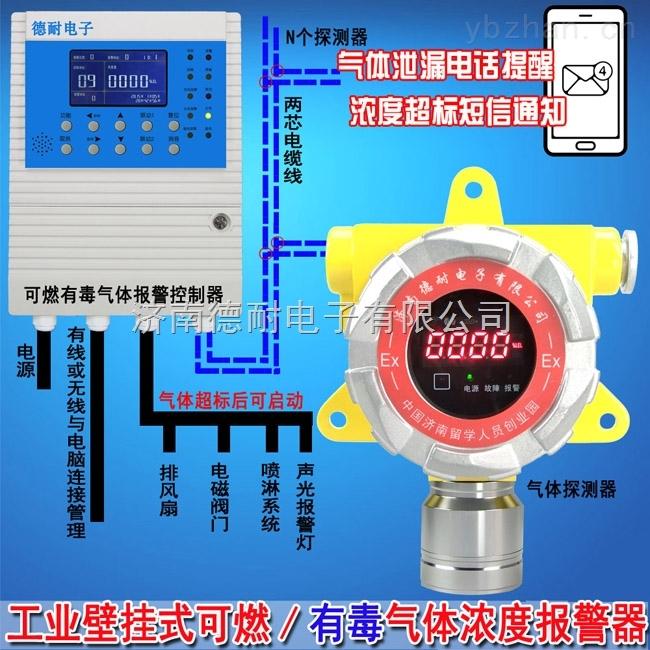 化工厂厂房乙醇气体泄漏报警器,气体报警器的测量单位