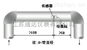 TD-DP100-外夹式多普勒超声波流量计,含固体介质测量