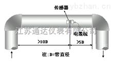 TD-DP100智能手持式多普勒超声波流量计
