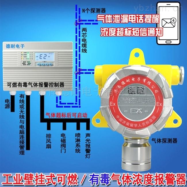 化工厂仓库乙醇气体泄漏报警器,气体探测仪器的检测原理及安装方式
