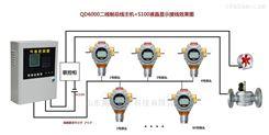 二氧化氮濃度報警器物聯網