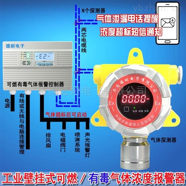 可燃氣體報警控制器,可燃氣體泄漏報警器手機云監控