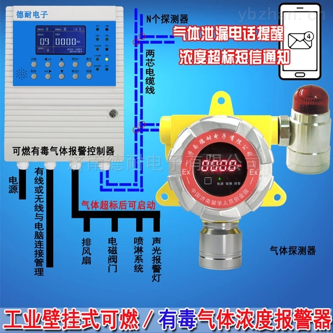 钢铁厂高炉煤气泄漏报警器,可燃性气体探测器的安装位置与气体的分子量有关