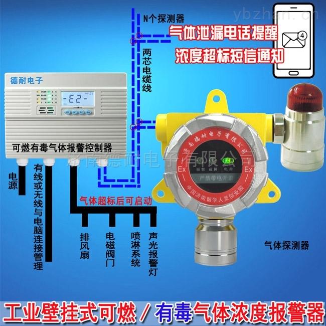 餐厅厨房丙烷气体报警器,气体探测报警器报警点如何设定?
