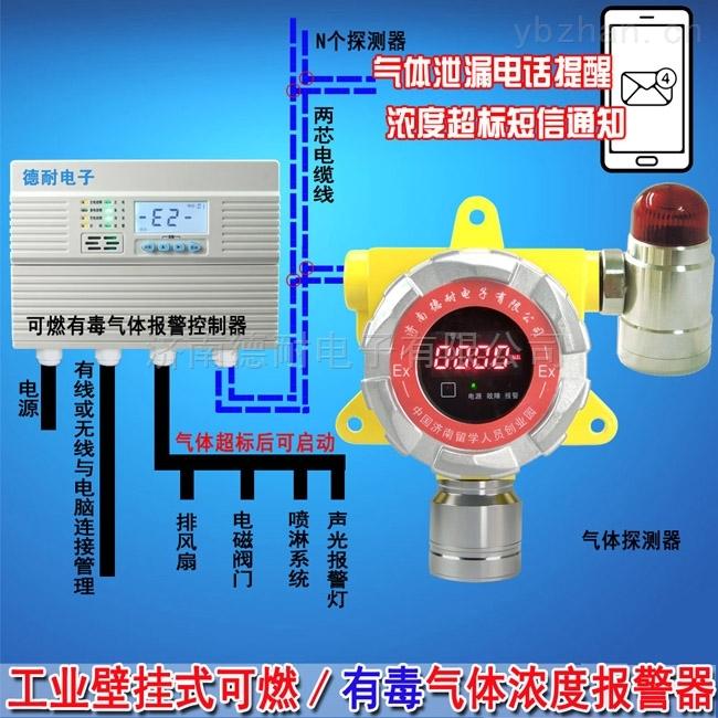 工業用二氧化氮報警器,氣體探測儀器采用壁掛式安裝方式
