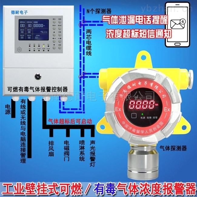 化工厂仓库氯甲烷气体泄漏报警器,气体探测器探头报价