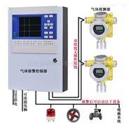 甲醇浓度检测报警器 甲醇可燃气体报警仪
