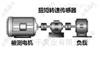 3500N.m 4500N.m 5000N.m传动轴扭矩测量仪