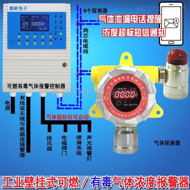 化工廠倉庫三氧化硫氣體泄漏報警器,氣體探測儀云物聯監測