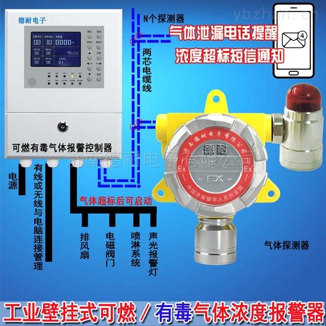化工廠廠房一氧化碳氣體報警器,氣體探測器探頭智能監測