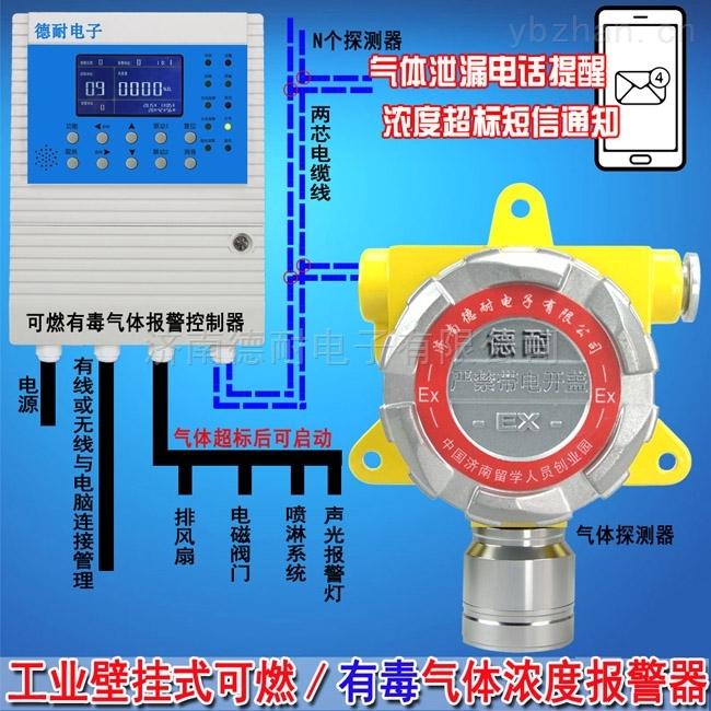 煉鐵廠車間氫氣氣體報警器,點型可燃氣體探測器報警點如何設定?