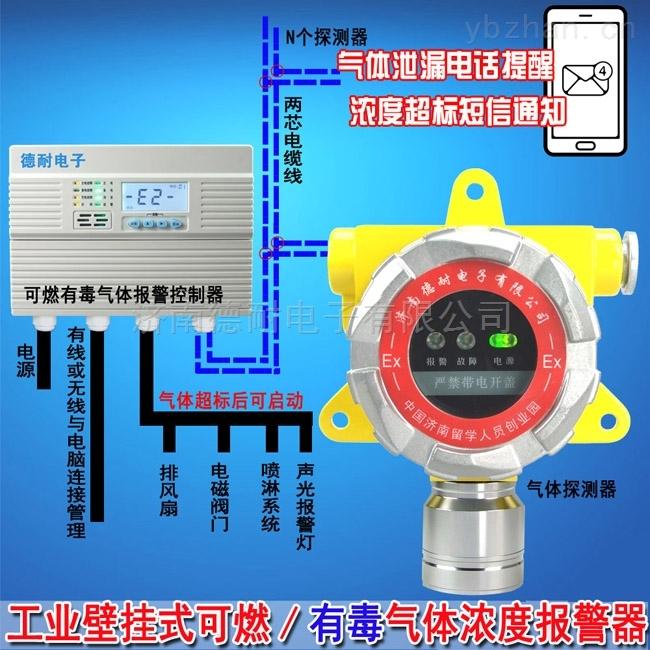 化工厂厂房乙醇浓度报警器,气体探测仪报警后一直响怎么处理