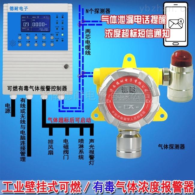 调漆车间甲苯气体泄漏报警器,可燃性气体探测器