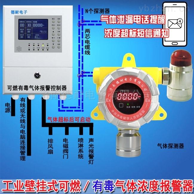 化工厂仓库甲烷气体报警器,可燃性气体探测器