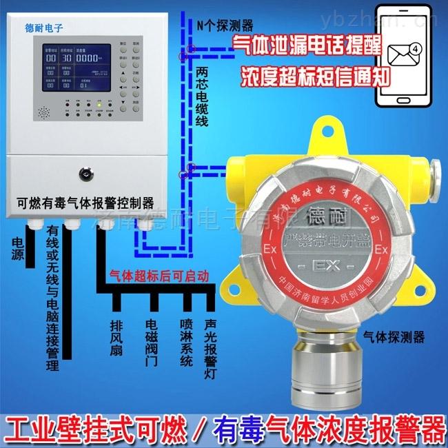 壁掛式乙酸乙酯氣體報警器,可燃氣體報警器