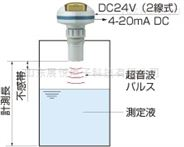 PLU6200F2/F4 防爆破超声波液位计