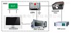 传导干扰(CE)测试系统