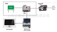 ZH-EMI-3断续干扰(CLICK)喀呖声测试系统