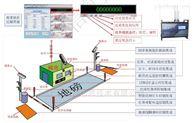 江蘇50噸汽秤無人值守智能稱重管理系統