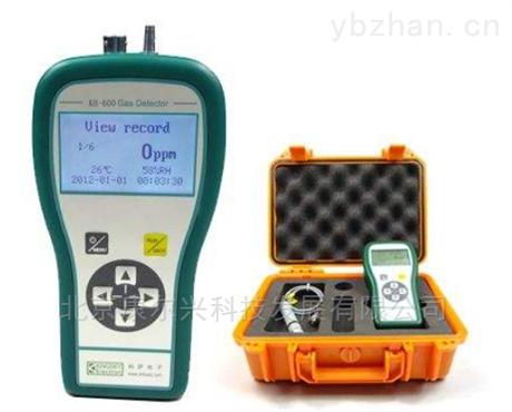 二氧化碳气体检测仪作用