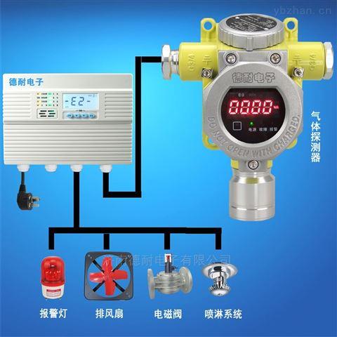 炼钢厂车间氟化氢气体报警器,无线监测