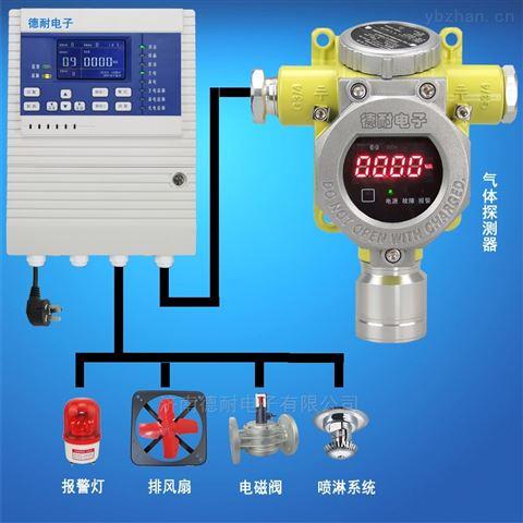 炼钢厂车间三氯乙烷气体报警器,智能监测
