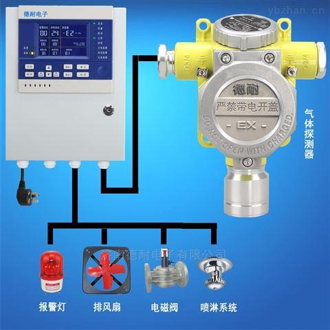 化工厂罐区氮气气体浓度报警器,无线监测