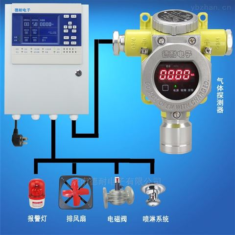 冷库制冷车间氨水探测报警器,智能监测
