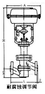濃硫酸氣動調節閥
