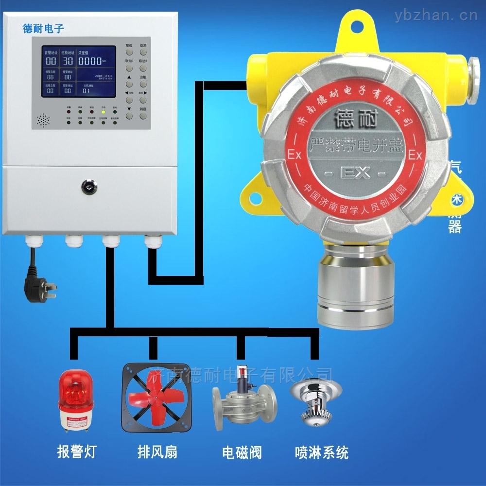 壁掛式一氧化碳報警器,可燃氣體報警裝置