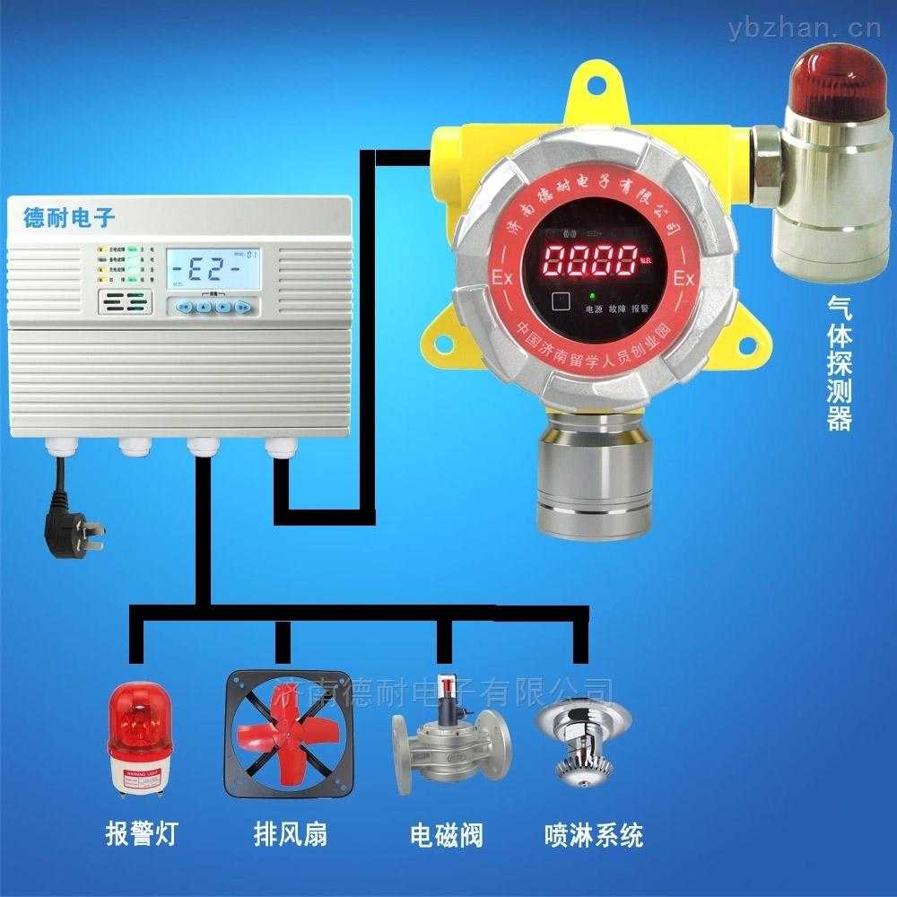 化工廠倉庫氯甲烷泄漏報警器,毒性氣體報警器