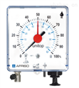 Unitop气动式液位计进口AFRISO