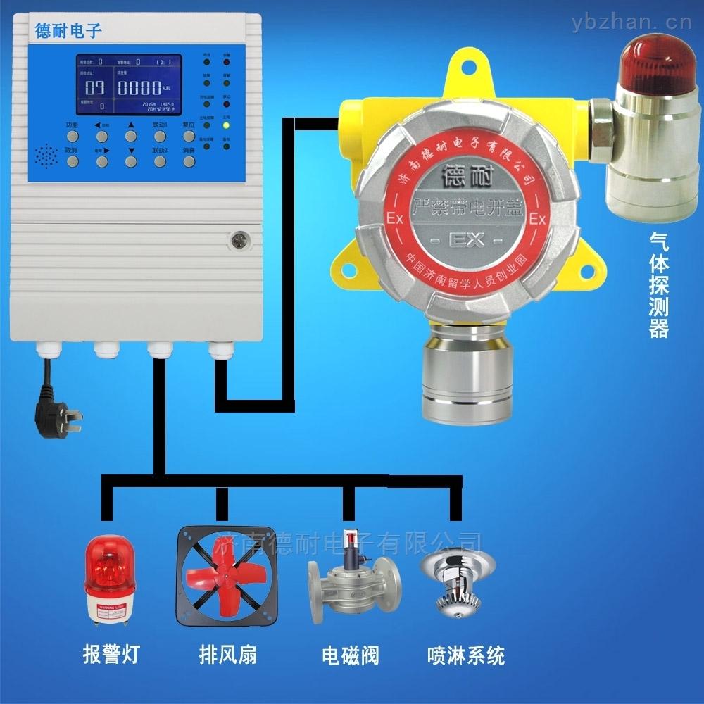 化工廠廠房溴甲烷泄漏報警器,可燃氣體報警器