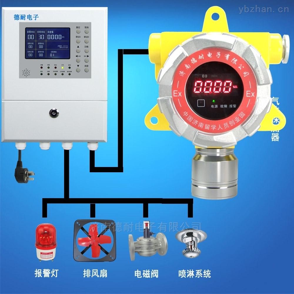 化工廠倉庫有機溶劑氣體泄漏報警器,氣體報警器