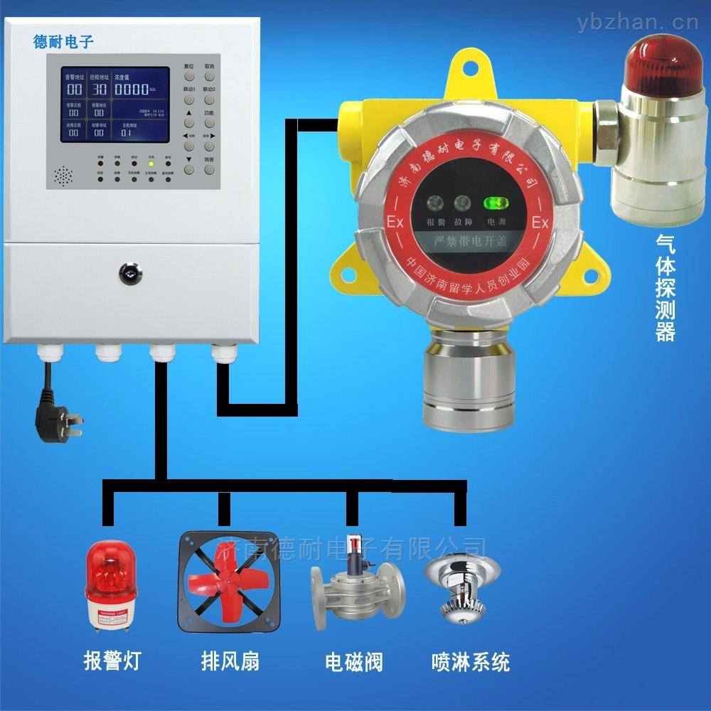 化工厂车间丁烷气体泄漏报警器,可燃气体探测仪