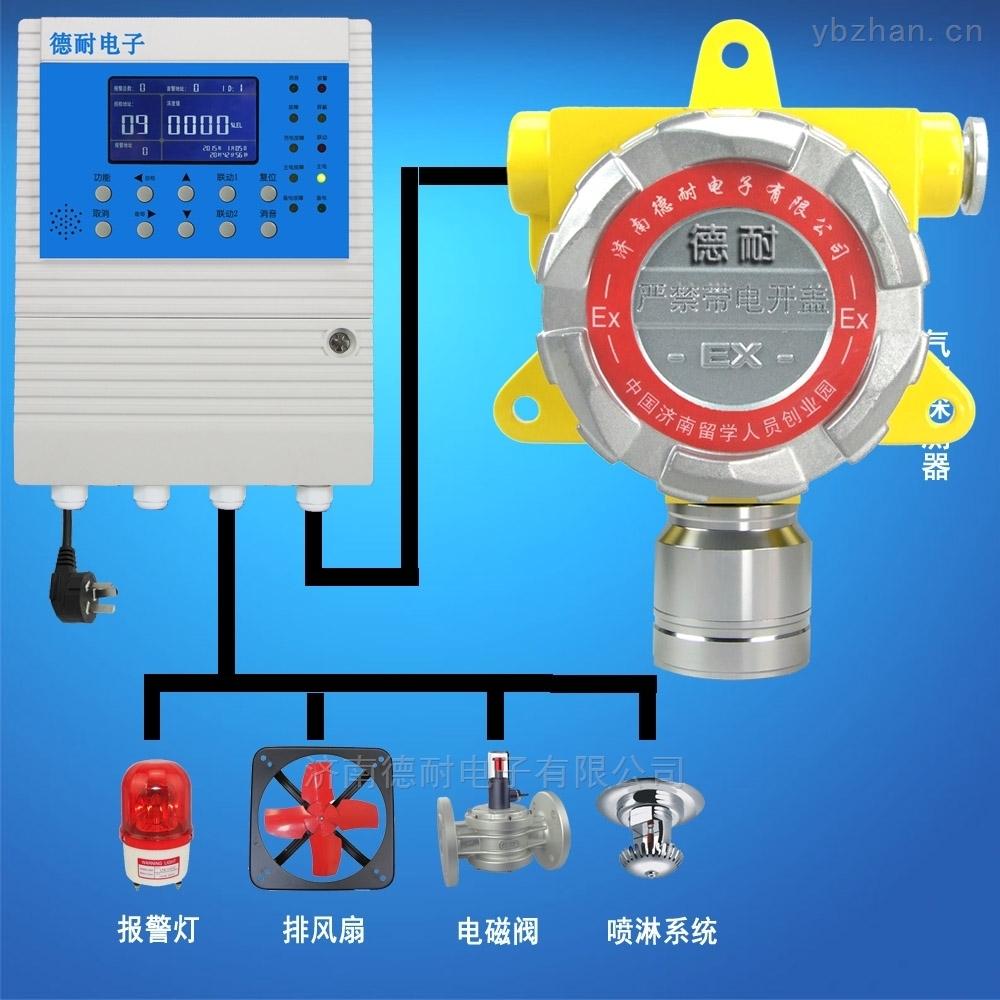 化工厂车间二氧化氮气体泄漏报警器,可燃性气体探测器