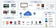 上海医疗场所智慧消防系统解决方案