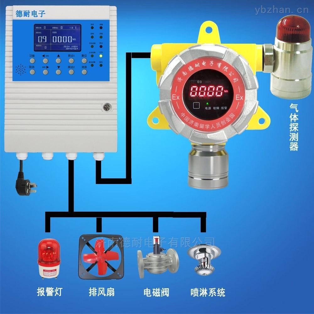 噴漆車間油漆稀料氣體濃度報警器,可燃氣體探測儀