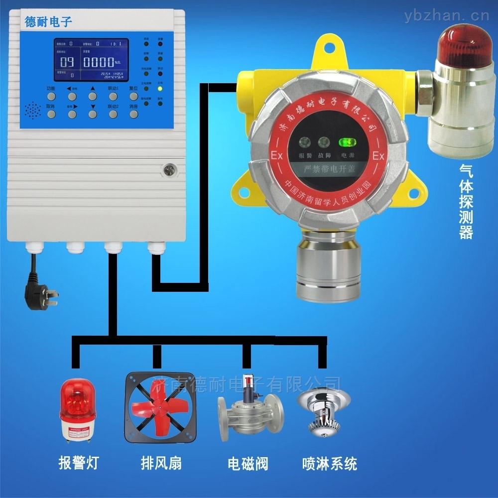 防爆型氯甲烷檢測報警器,防爆型可燃氣體探測器