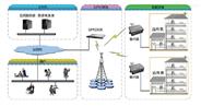 远传系列水表管理系统