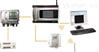 Testo Saveris 无线温湿度记录与监控系统