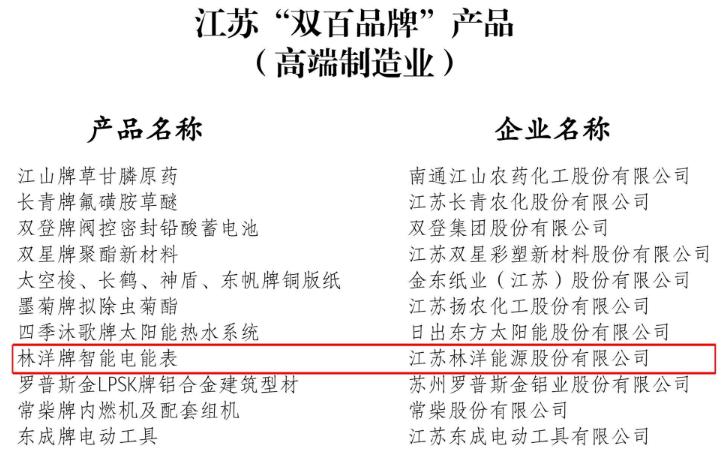 林洋能源入选首批江苏省50家高端制造品牌企业