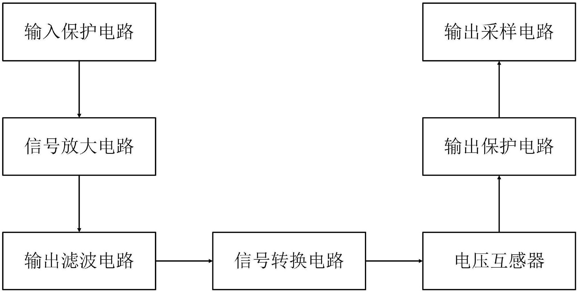 【仪表最新专利】新型电子式电压传感器及其电能表