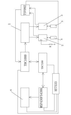 【专利】基于tdc7200与tdc1000的超声波燃气表测量装置