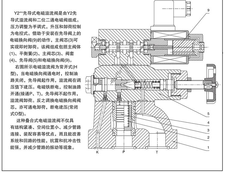 阀门仪表 电磁阀 无锡油力液压气动设备有限公司 液压阀 先导式溢流阀图片
