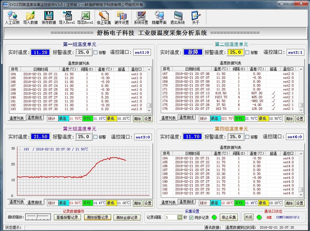 sydz-4wk-热电偶多路温度采集记录分析系统