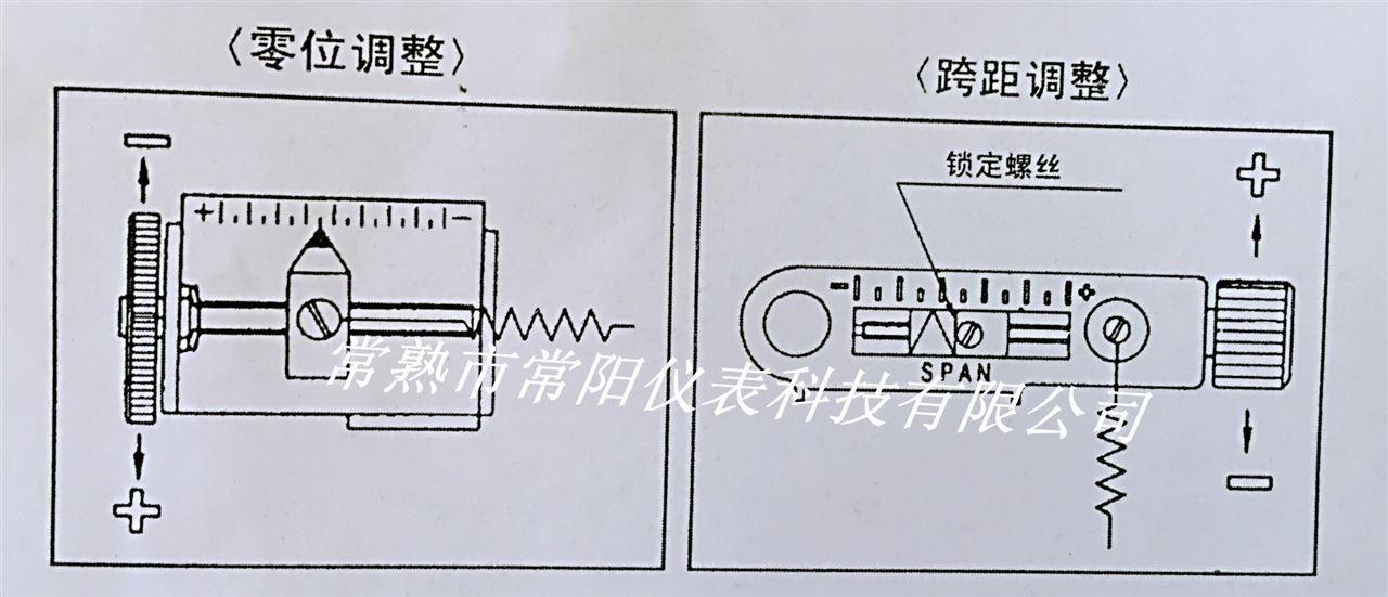 YT-1000L閥門定位器零位調整,YT-1000L閥門定位器跨距調整