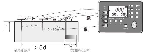 晟皋SG3001土壤电阻率测试接线图